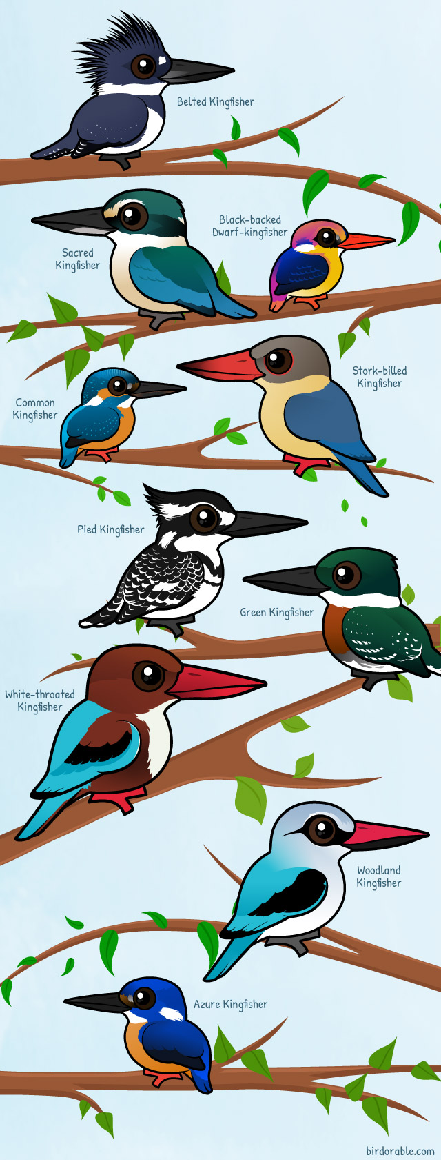 Ten Birdorable Kingfishers